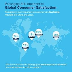 packaging_250x250