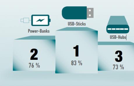USB-Sticks connecten am Besten