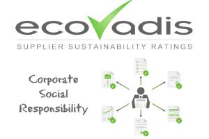 cyber-Wear: Gute Noten für CSR